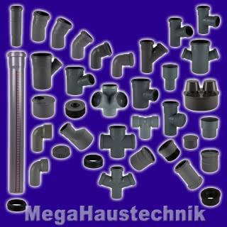 Abfluss Rohr-System (HT)