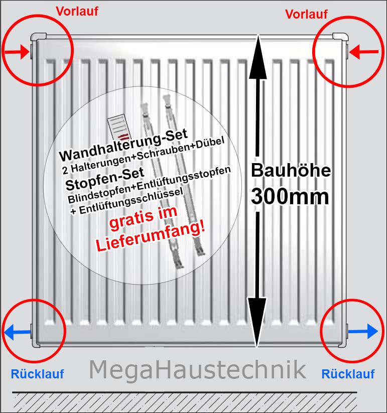 Extrem AUSTAUSCH HEIZKÖRPER HÖHE 300 mm BREITE 400-3000 mm BUDERUS NQ64