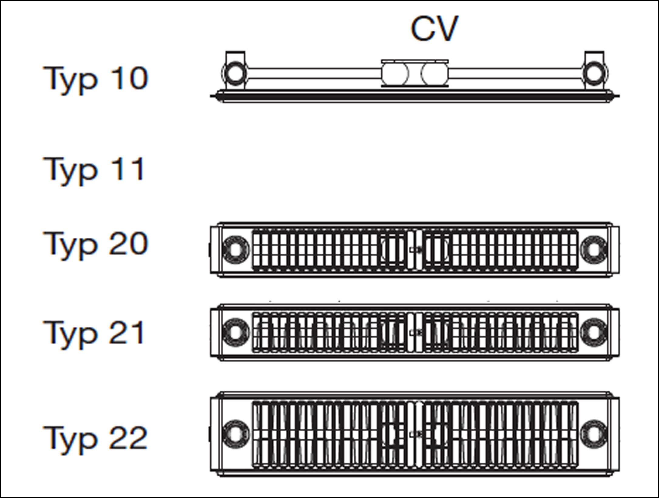Relativ Buderus Vertikal-Heizkörper mit profilierter Front - CV-Profil TH65
