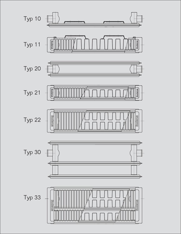 Flachheizkörper Buderus VC-profiliert Typ 22 500 x 400 mm drehbar mit Wandbefest