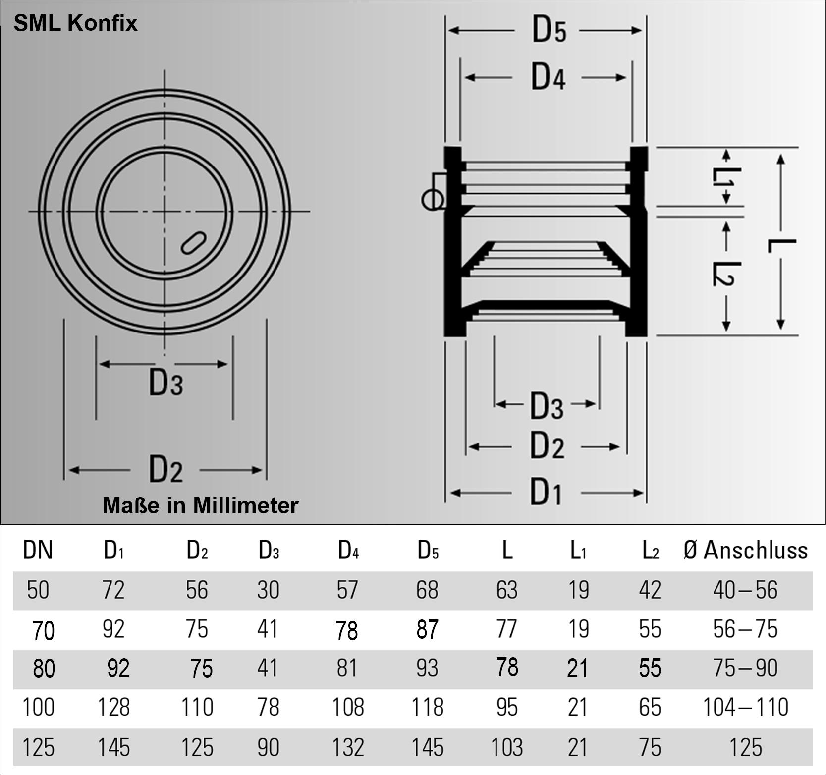 sml konfix gummi bergang verbinder muffe abfluss guss. Black Bedroom Furniture Sets. Home Design Ideas
