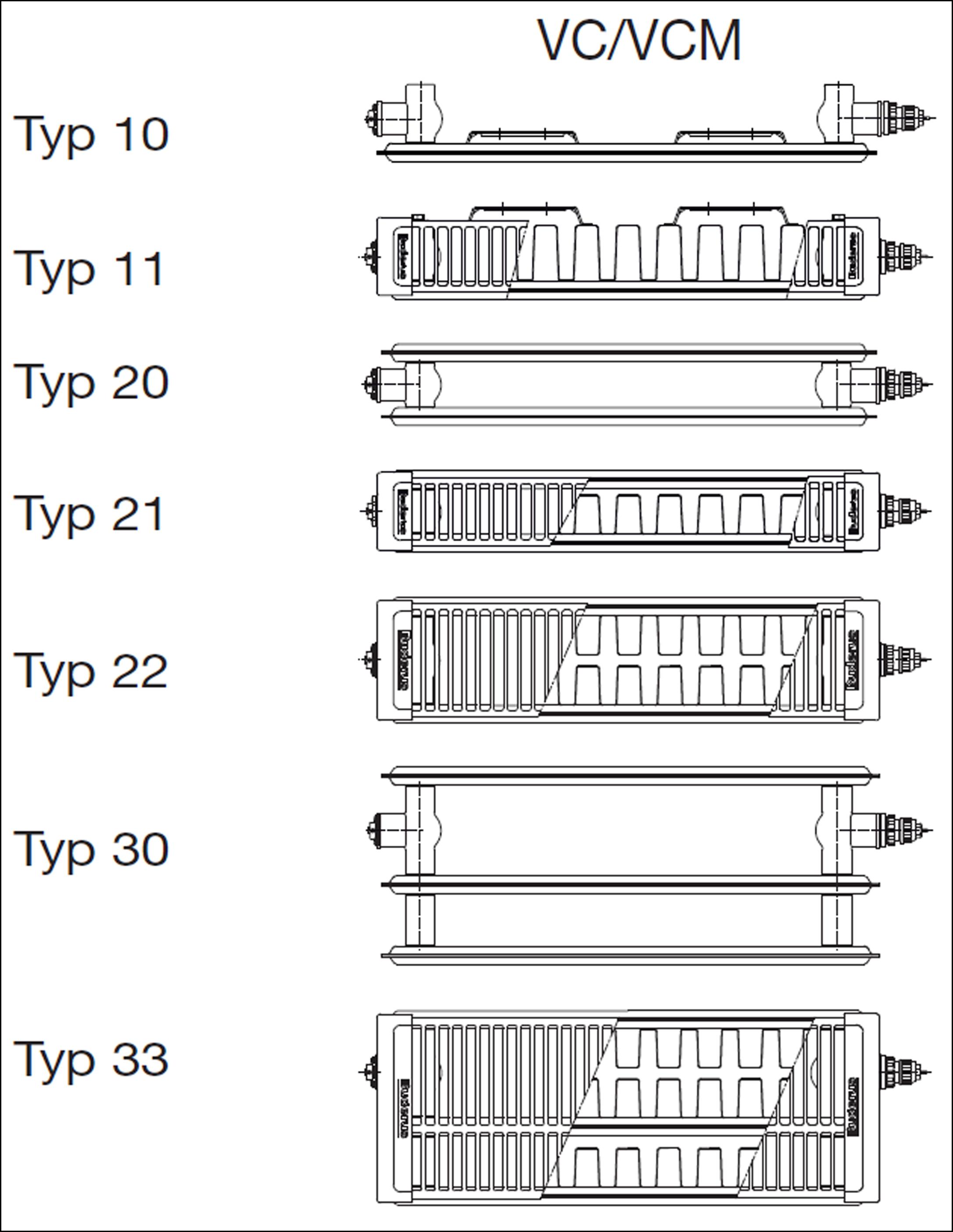 Fabulous Buderus Logatrend Ventil-Heizkörper (Rohranschlüsse unten rechts) FI11